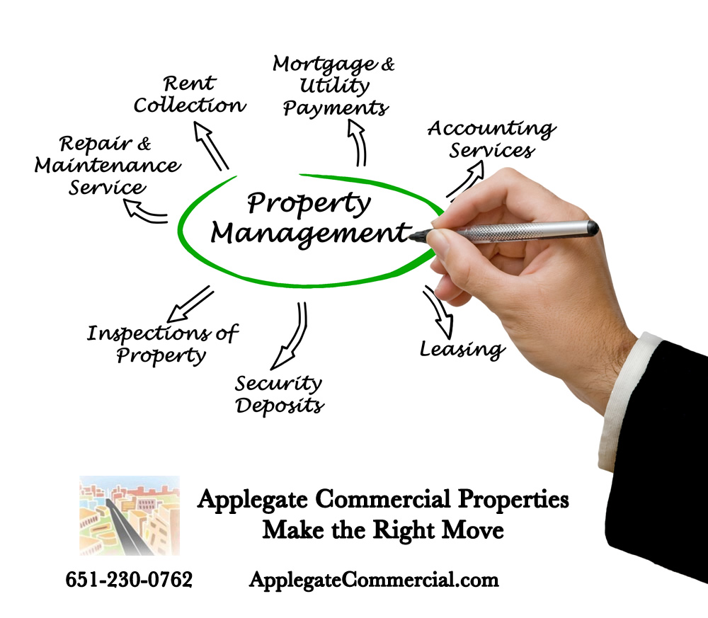 Applegate Commercial Properties